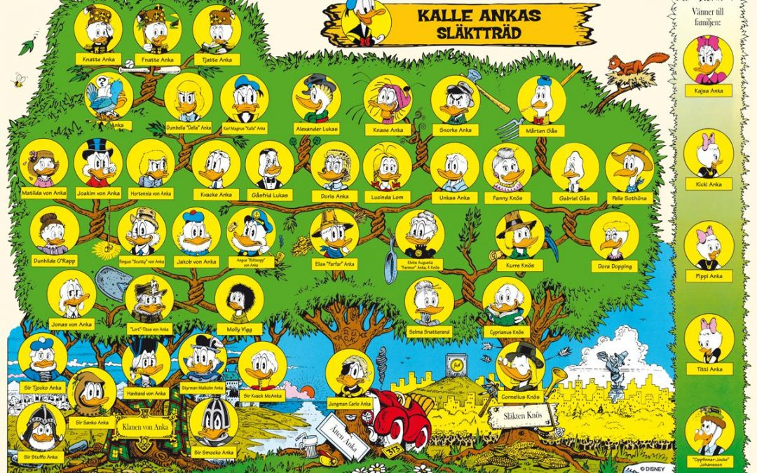 Kalle Ankas släktträd!